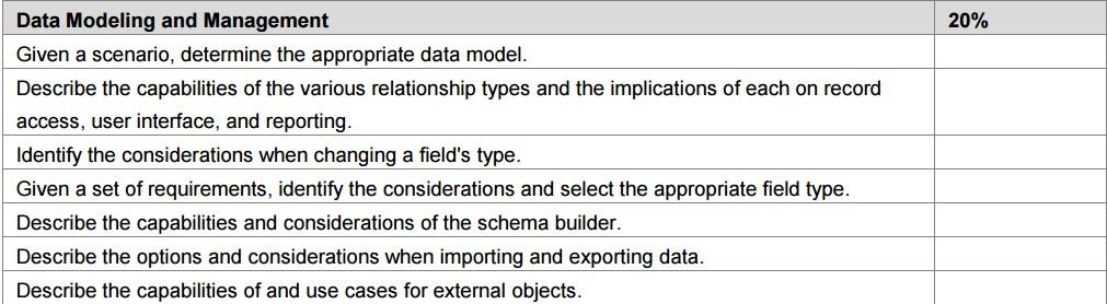 data_modelling