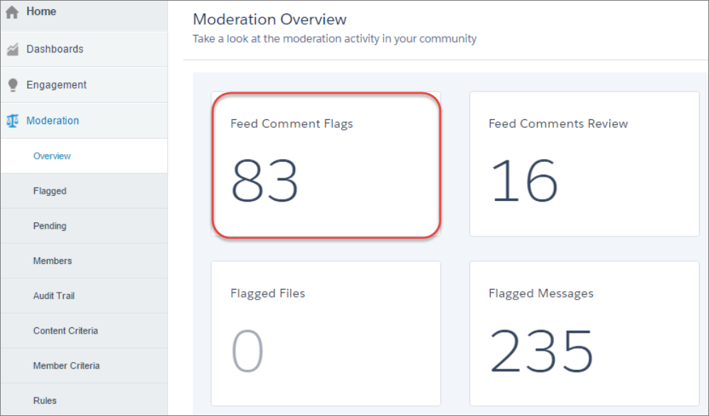 Salesforce Memo | How to Prepare For and PASS Community
